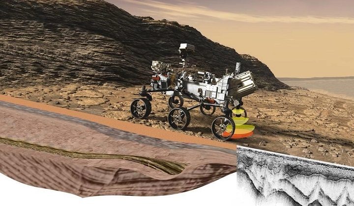 NASA's Perseverance Rover Will Peer Beneath Mars' Surface to Search for Signs of Life